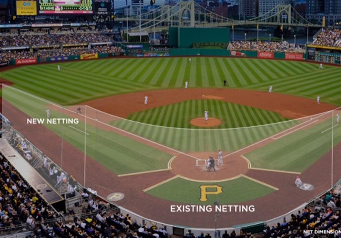 PNC-Park-Netting